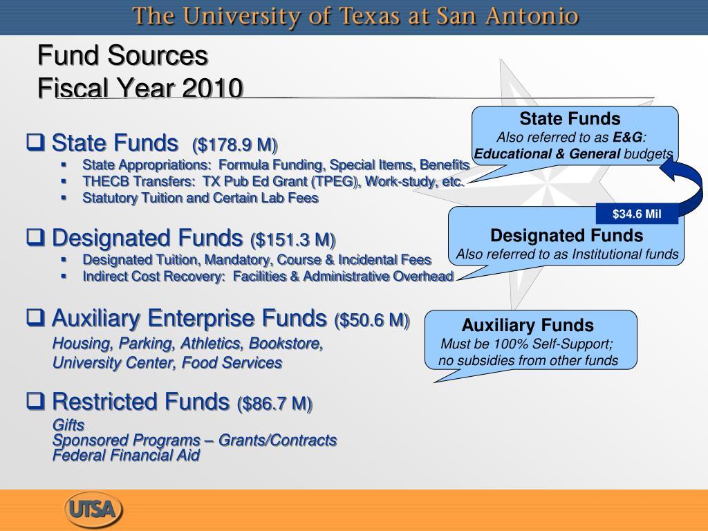 Fund Sources