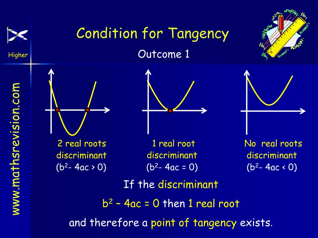 Condition for Tangency