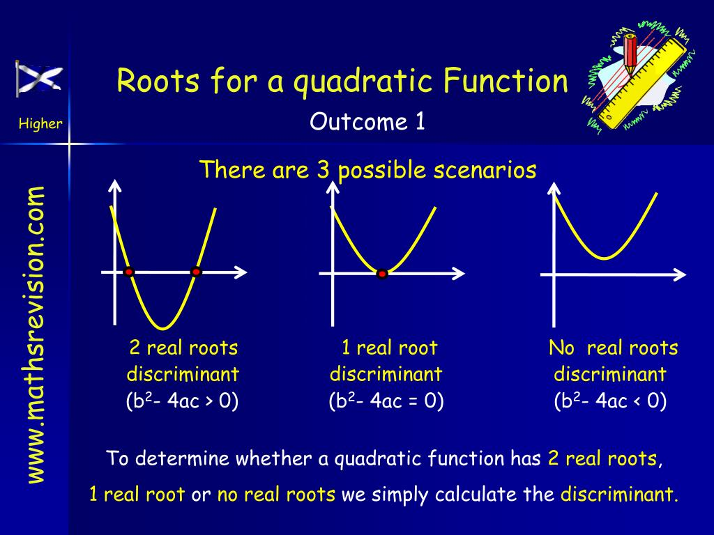 Roots for a quadratic Function