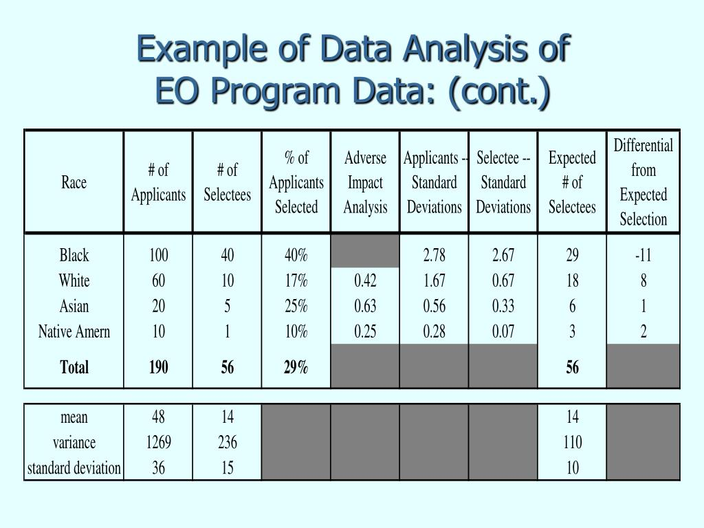 Example of Data Analysis of
