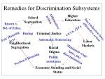 remedies for discrimination subsystems