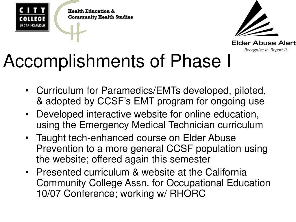 Health Education & Community Health Studies