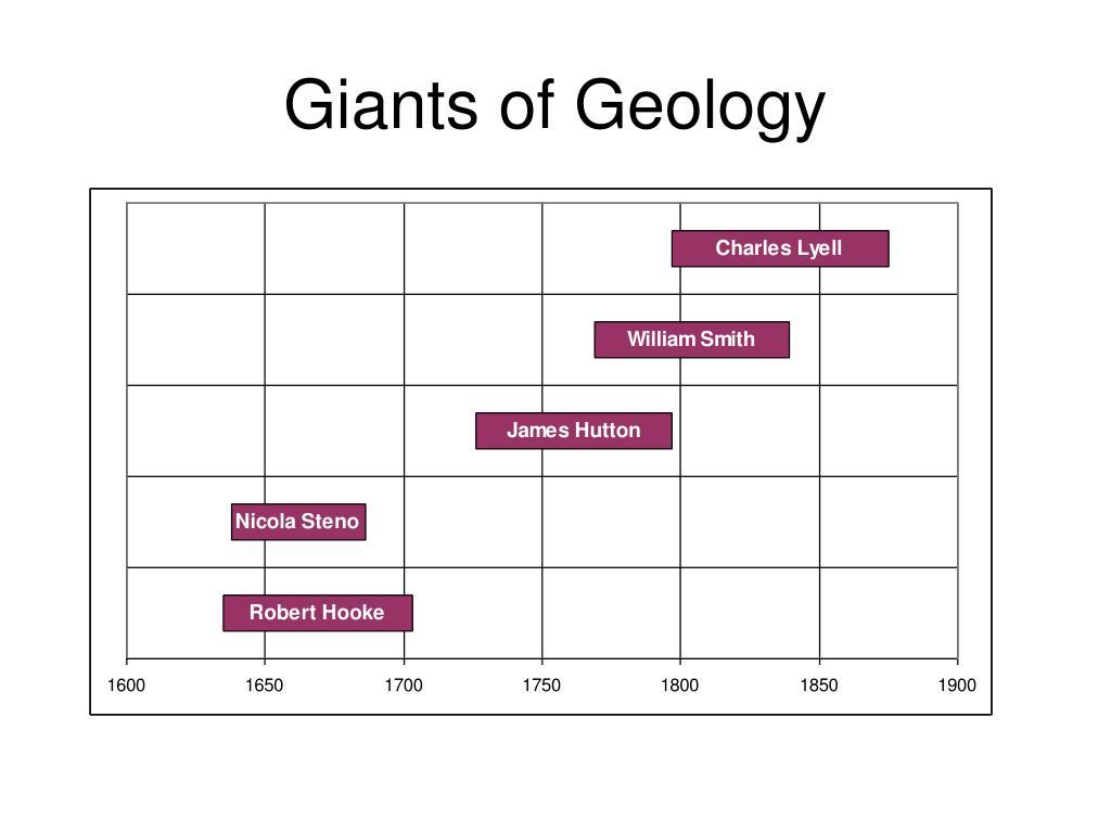 Giants of Geology