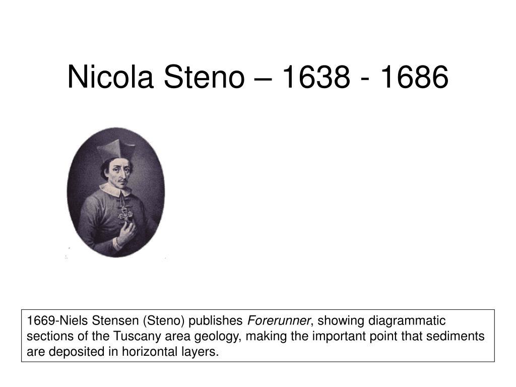 Nicola Steno – 1638 - 1686