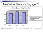 are online students engaged