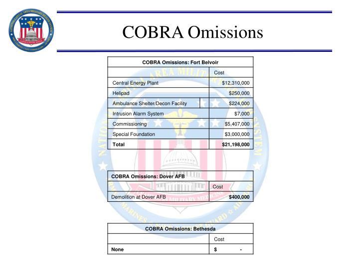COBRA Omissions