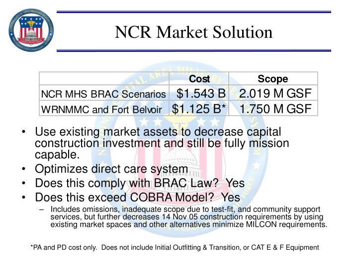 NCR Market Solution