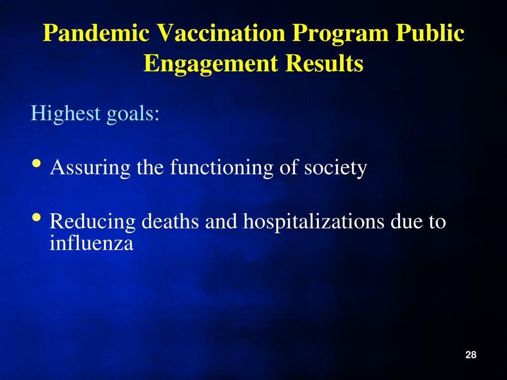 Pandemic Vaccination Program Public Engagement Results