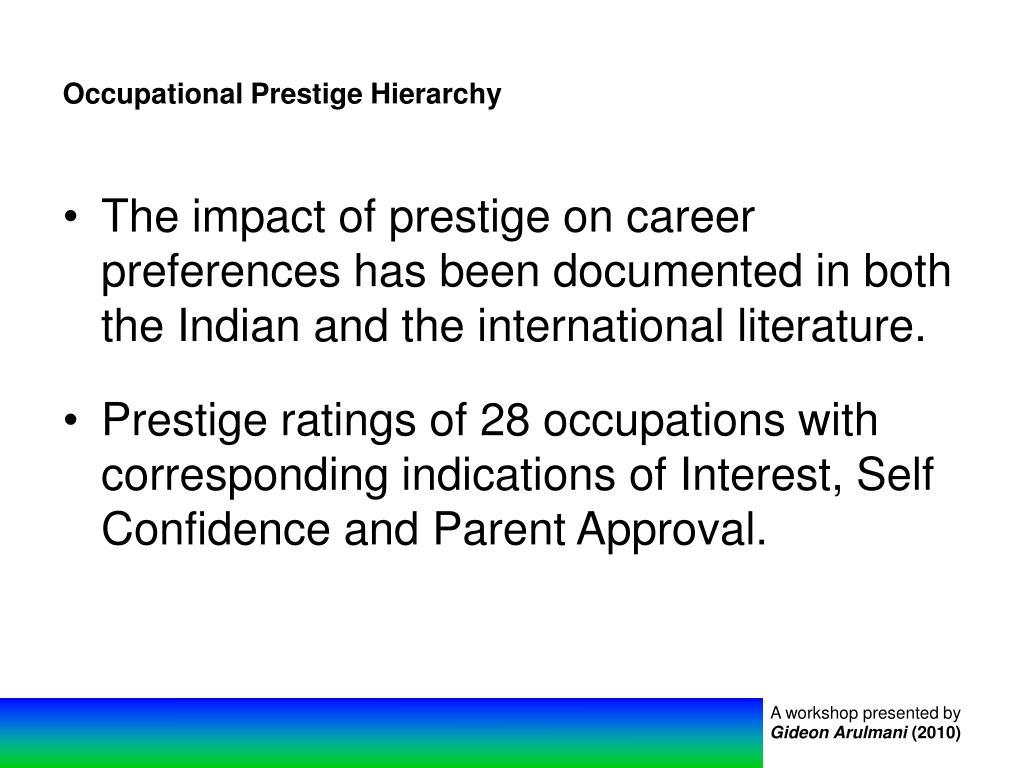 Occupational Prestige Hierarchy