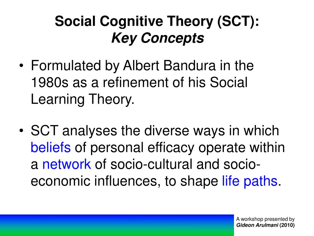 Social Cognitive Theory (SCT):