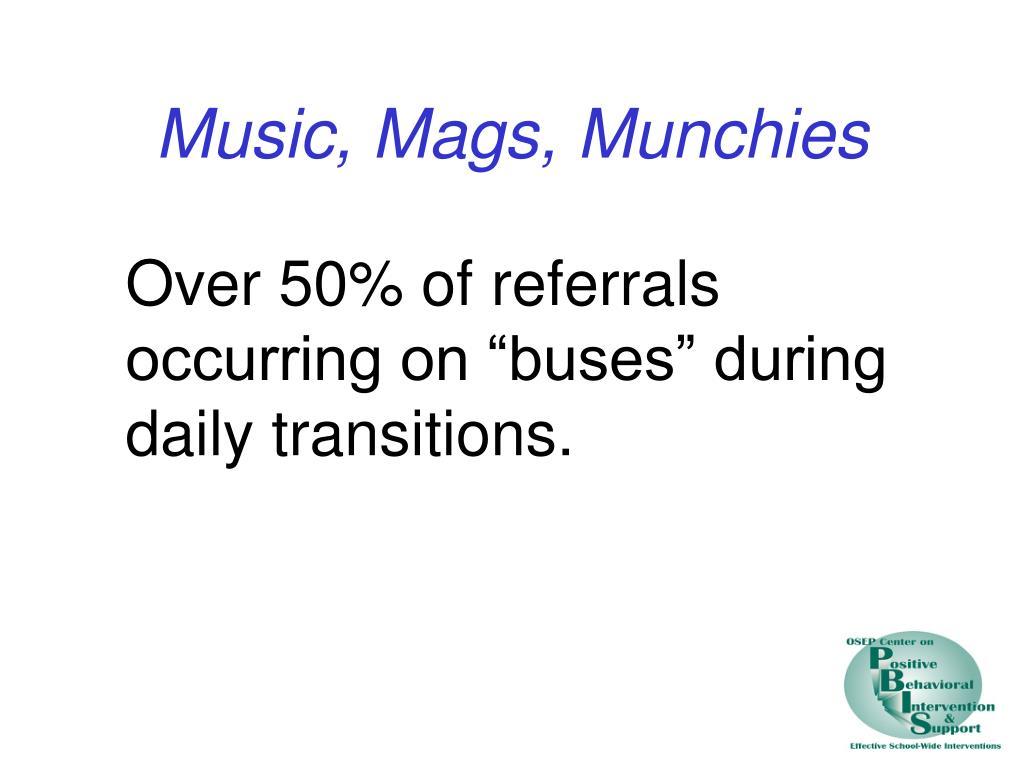 Music, Mags, Munchies