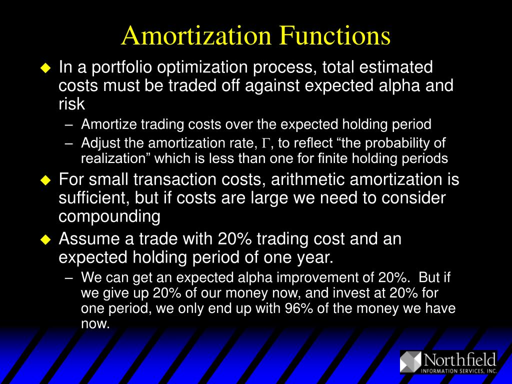 Amortization Functions