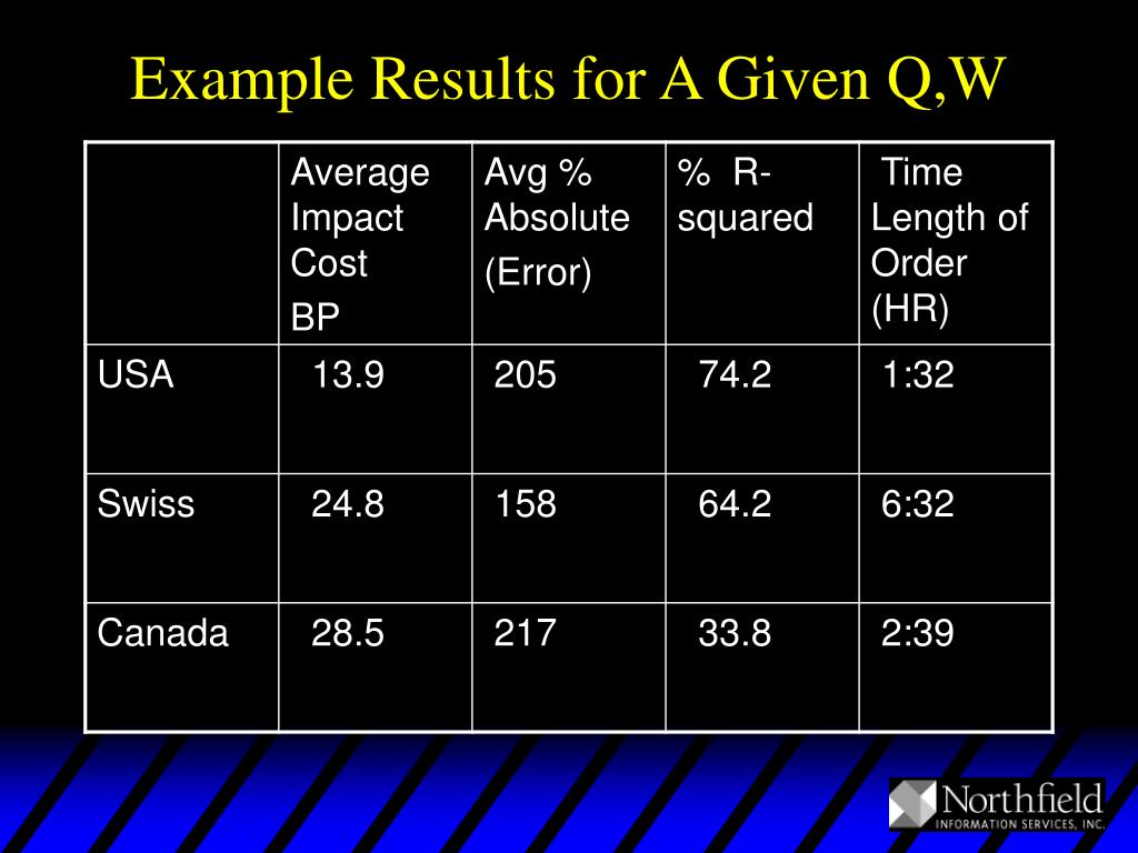 Example Results for A Given Q,W