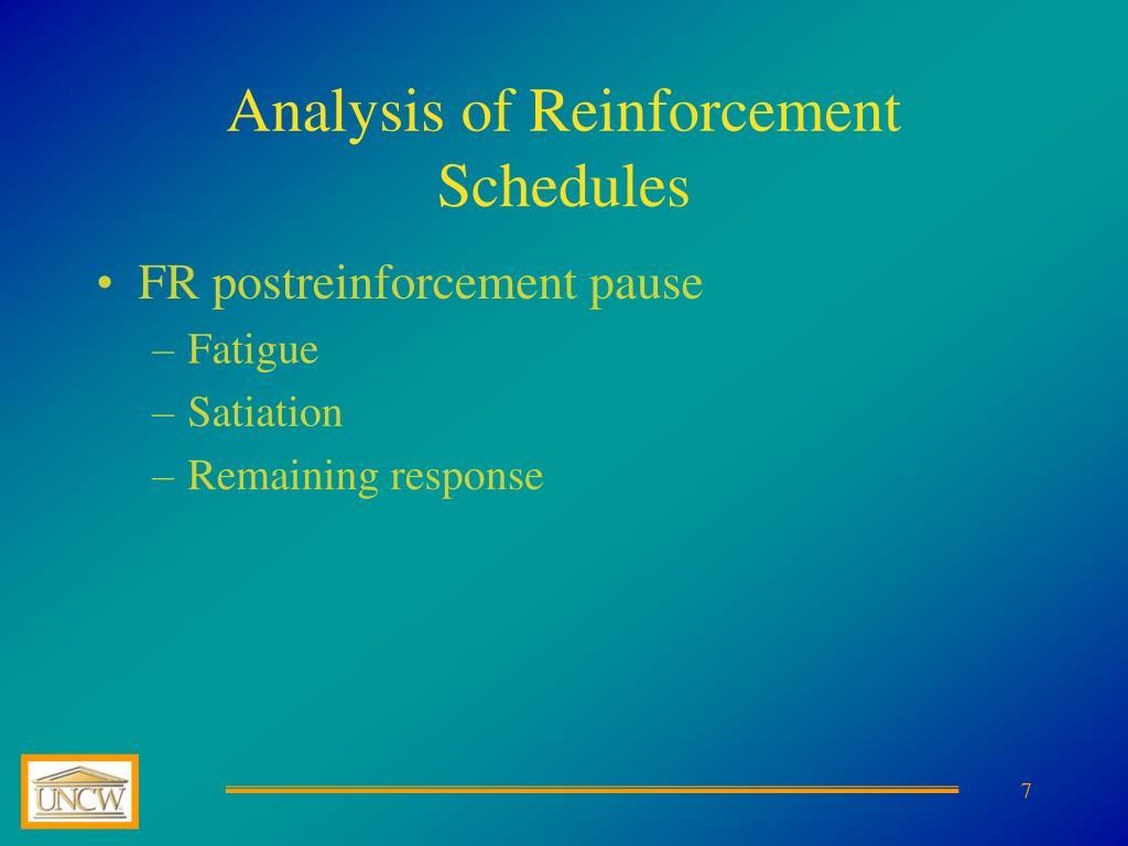Analysis of Reinforcement Schedules