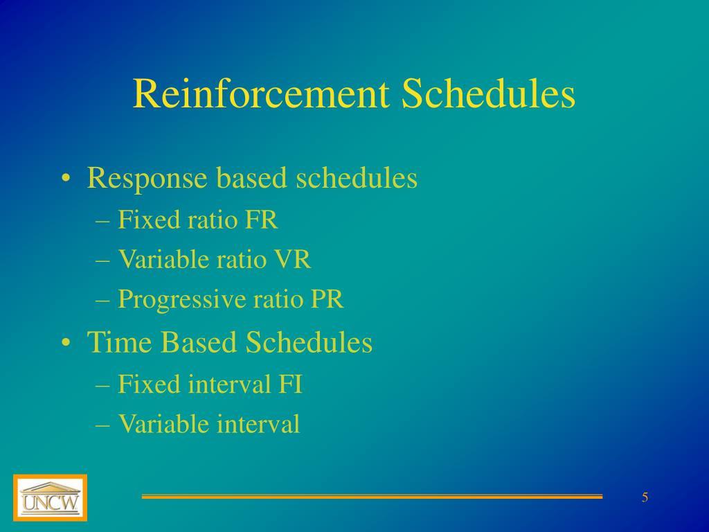 Reinforcement Schedules