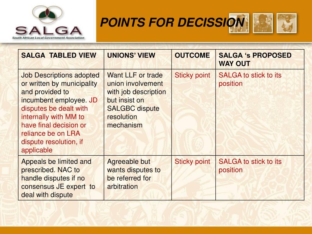 POINTS FOR DECISSION