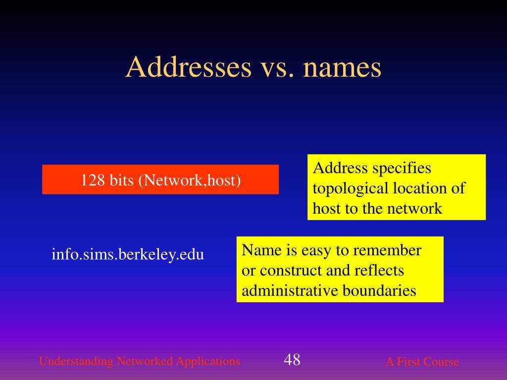 Addresses vs. names