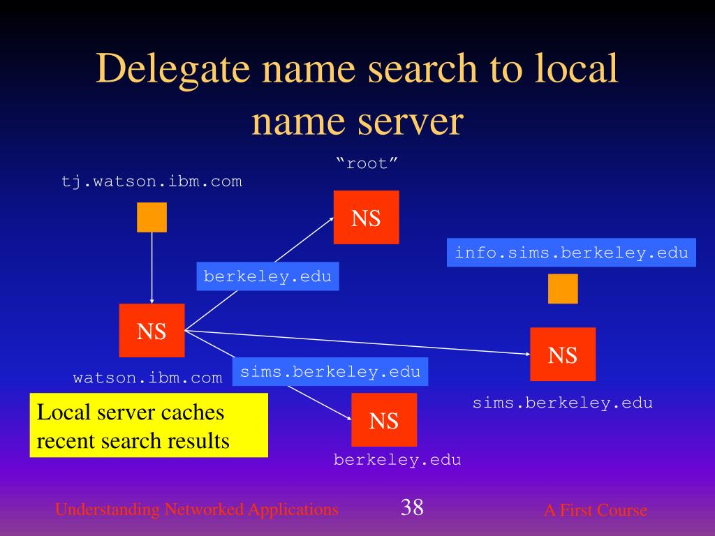Delegate name search to local name server