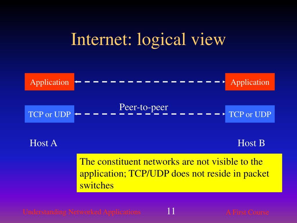 Internet: logical view