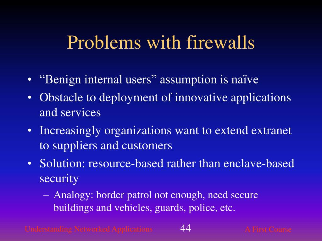 Problems with firewalls