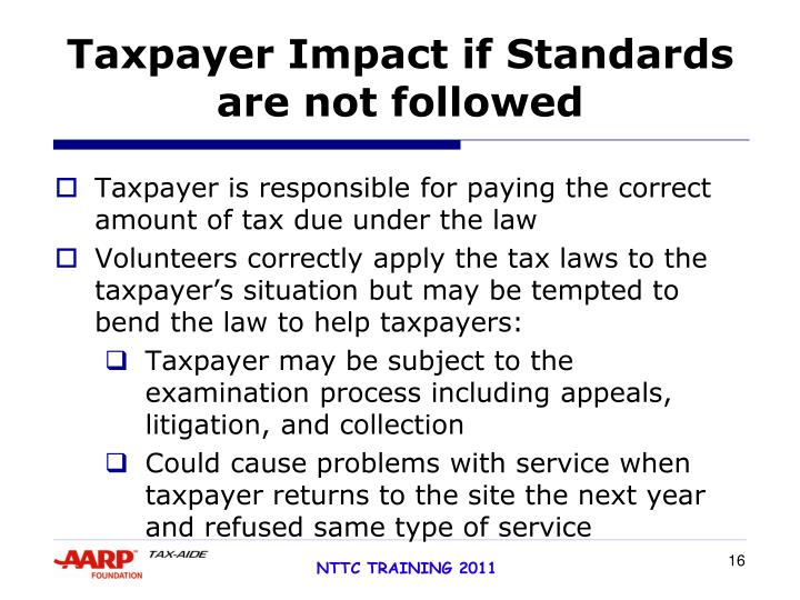 Taxpayer Impact if Standards are not followed