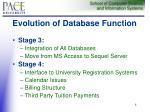 evolution of database function8