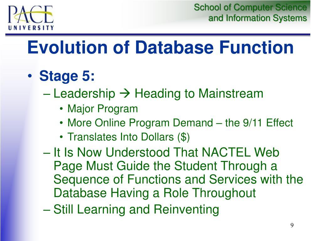Evolution of Database Function