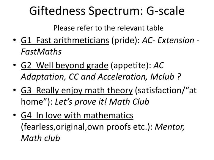Giftedness spectrum g scale please refer to the relevant table