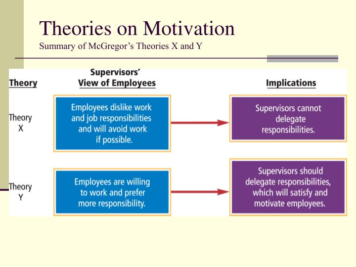 theories of motivation in local government in tanzania Tanzania - local government mainland tanzania is divided into 20 administrative regions, which are subdivided into 86 districts the units of local government are district development councils each district development council includes elected members, but these bodies are only advisory.