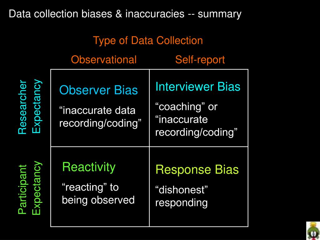 Data collection biases & inaccuracies -- summary