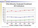 ohio minority graduate enrollment all institutions