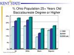 ohio population 25 years old baccalaureate degree or higher