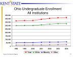 ohio undergraduate enrollment all institutions