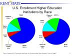 u s enrollment higher education institutions by race