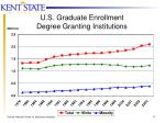 u s graduate enrollment degree granting institutions