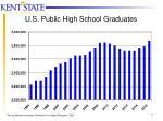u s public high school graduates
