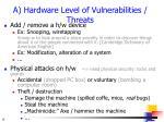 a hardware level of vulnerabi lities threats