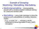 example of snooping wardriving warwalking warchalking