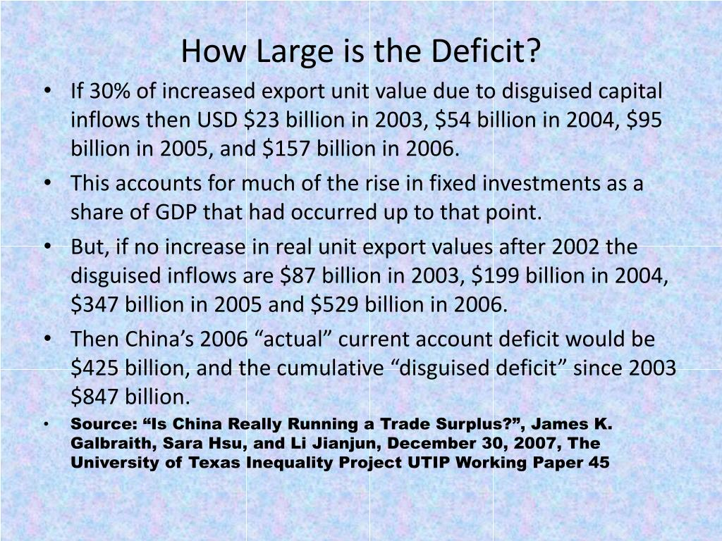 How Large is the Deficit?