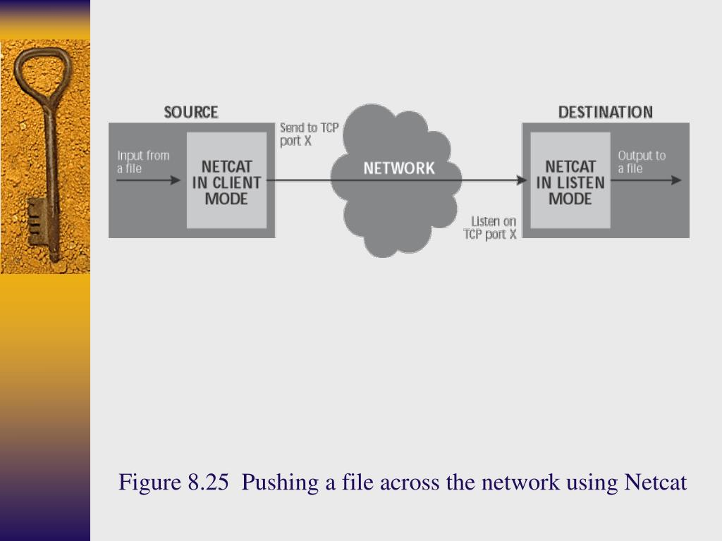 Figure 8.25  Pushing a file across the network using Netcat