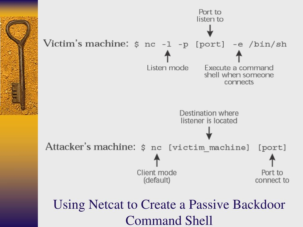 Using Netcat to Create a Passive Backdoor Command Shell