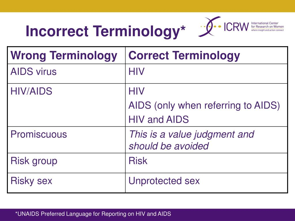 Incorrect Terminology*