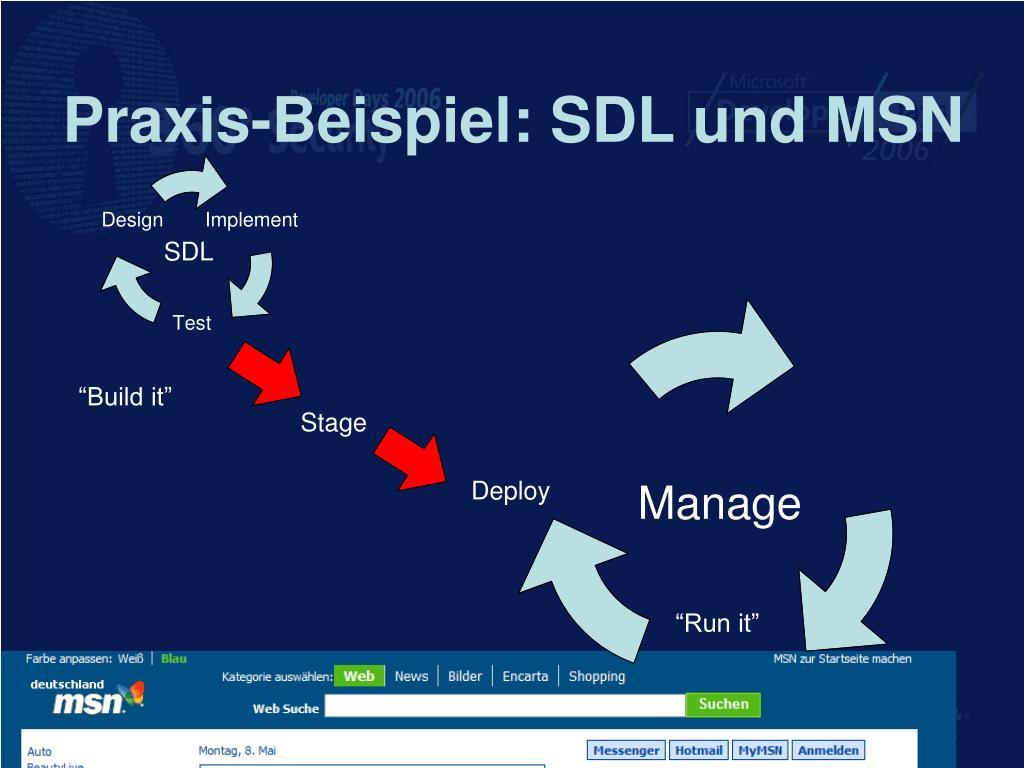 Praxis-Beispiel: SDL und MSN