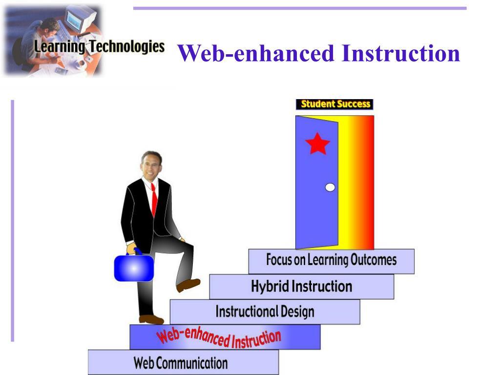 Web-enhanced Instruction