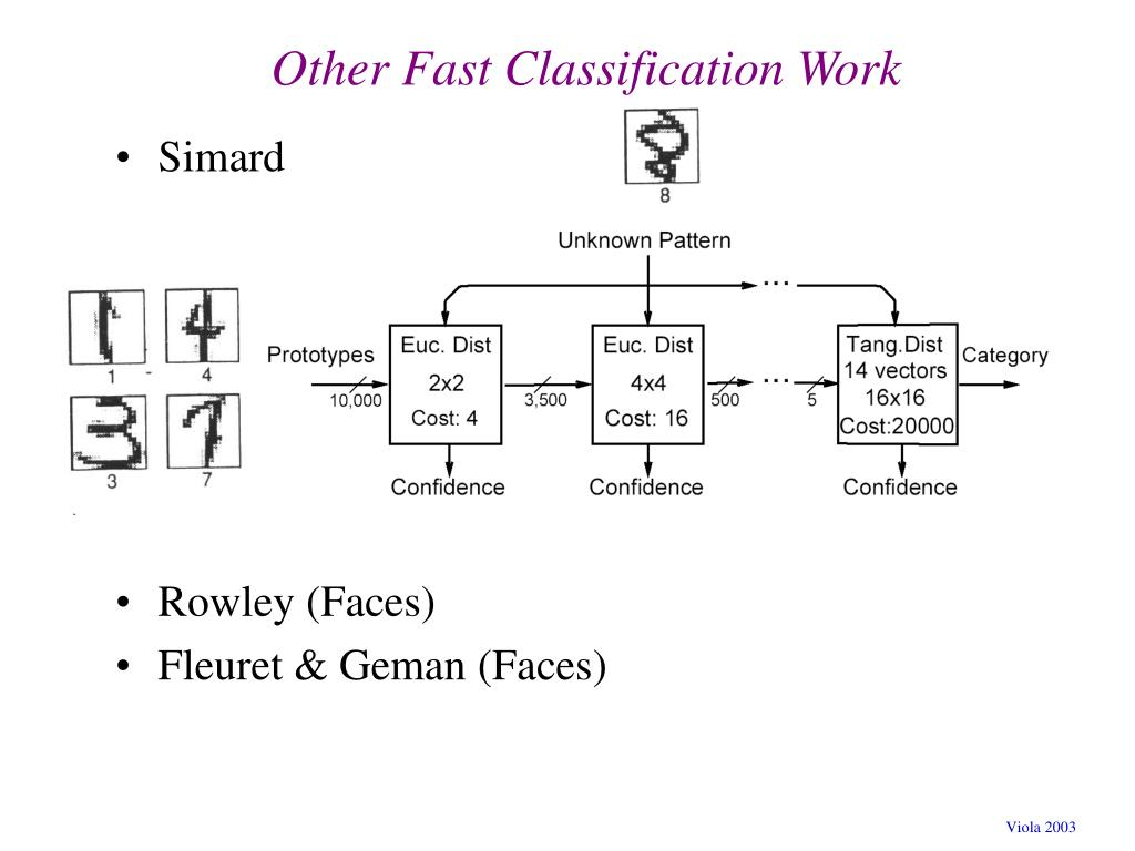 Other Fast Classification Work