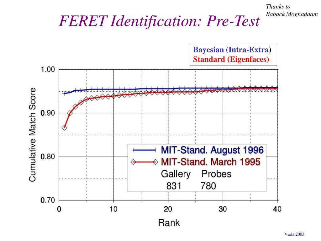 FERET Identification: Pre-Test