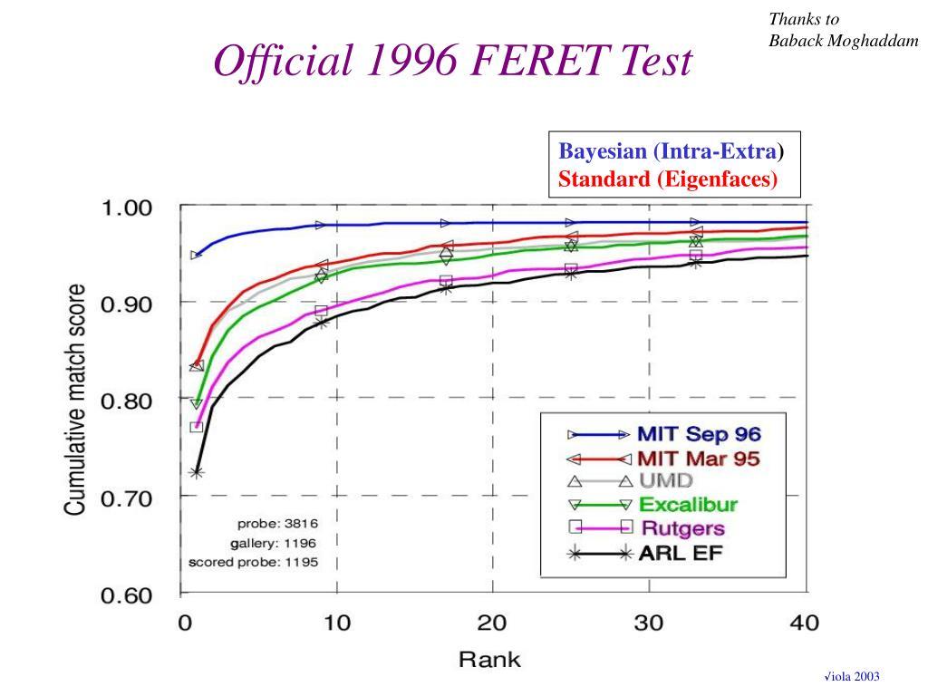 Official 1996 FERET Test