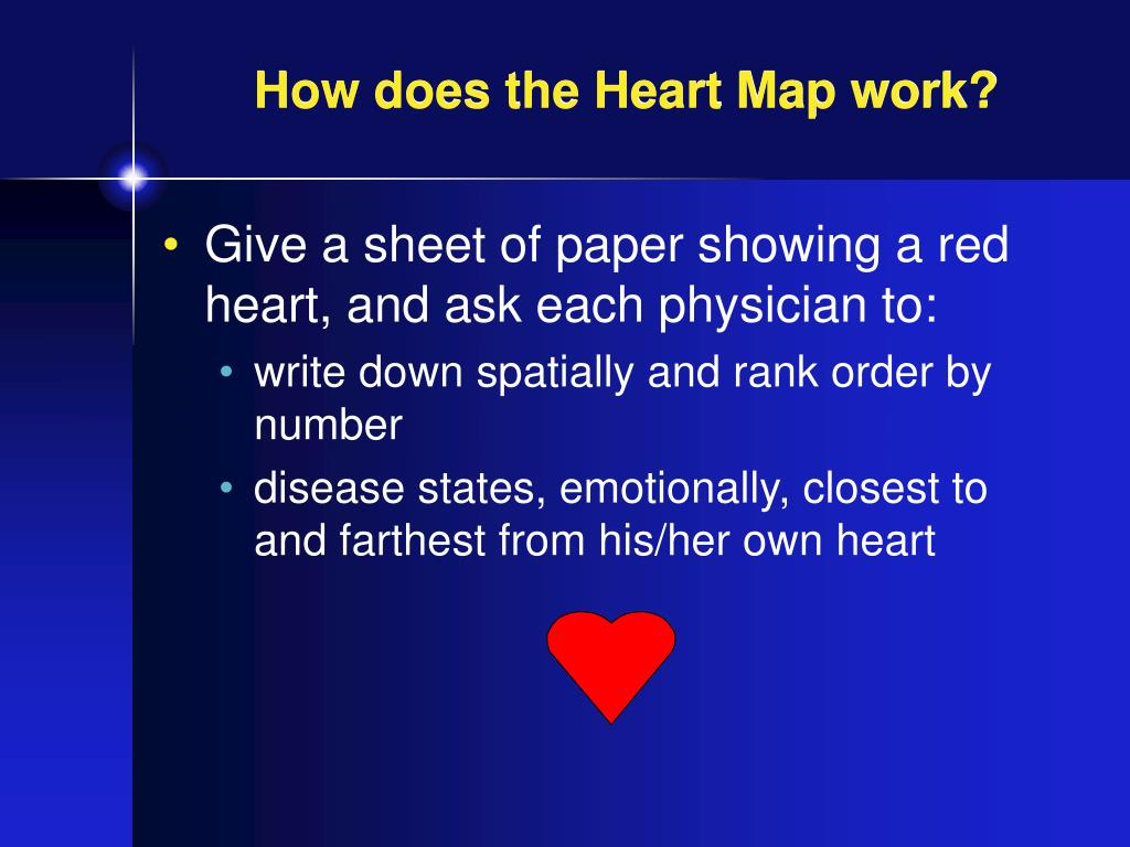 How does the Heart Map work?