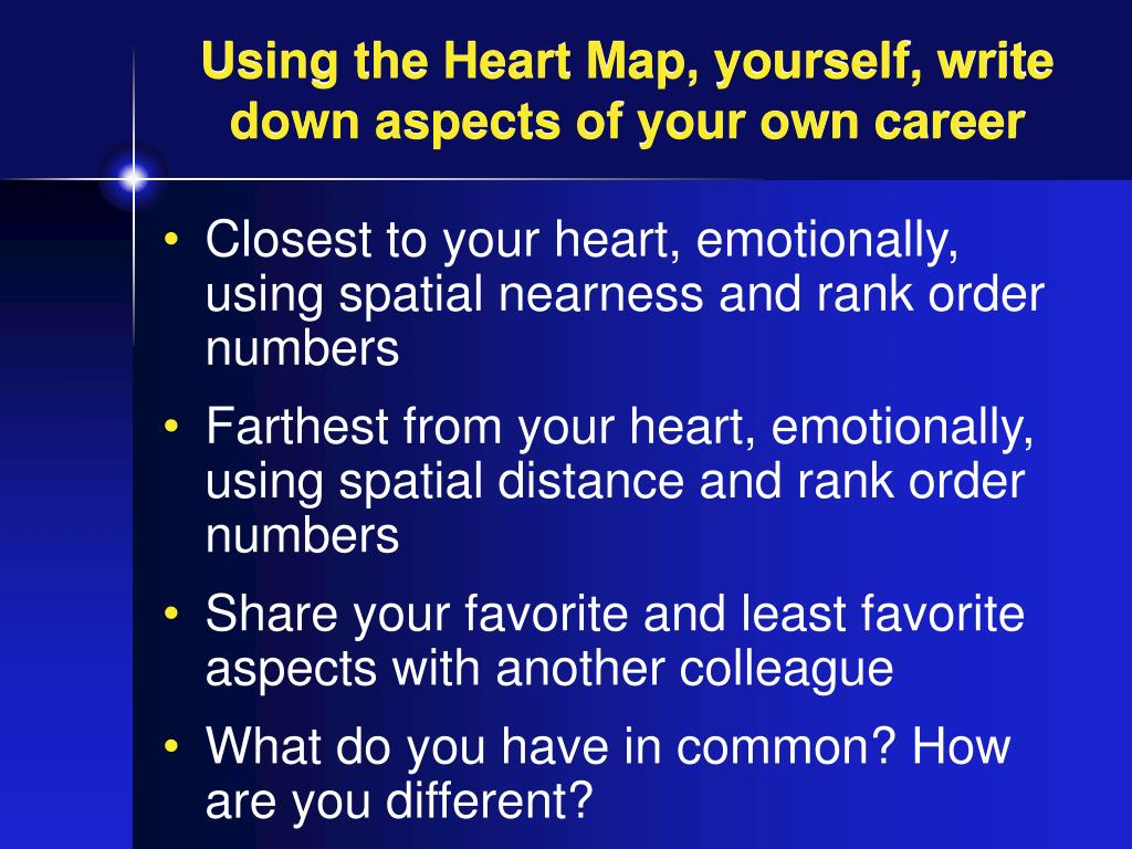 Using the Heart Map, yourself, write