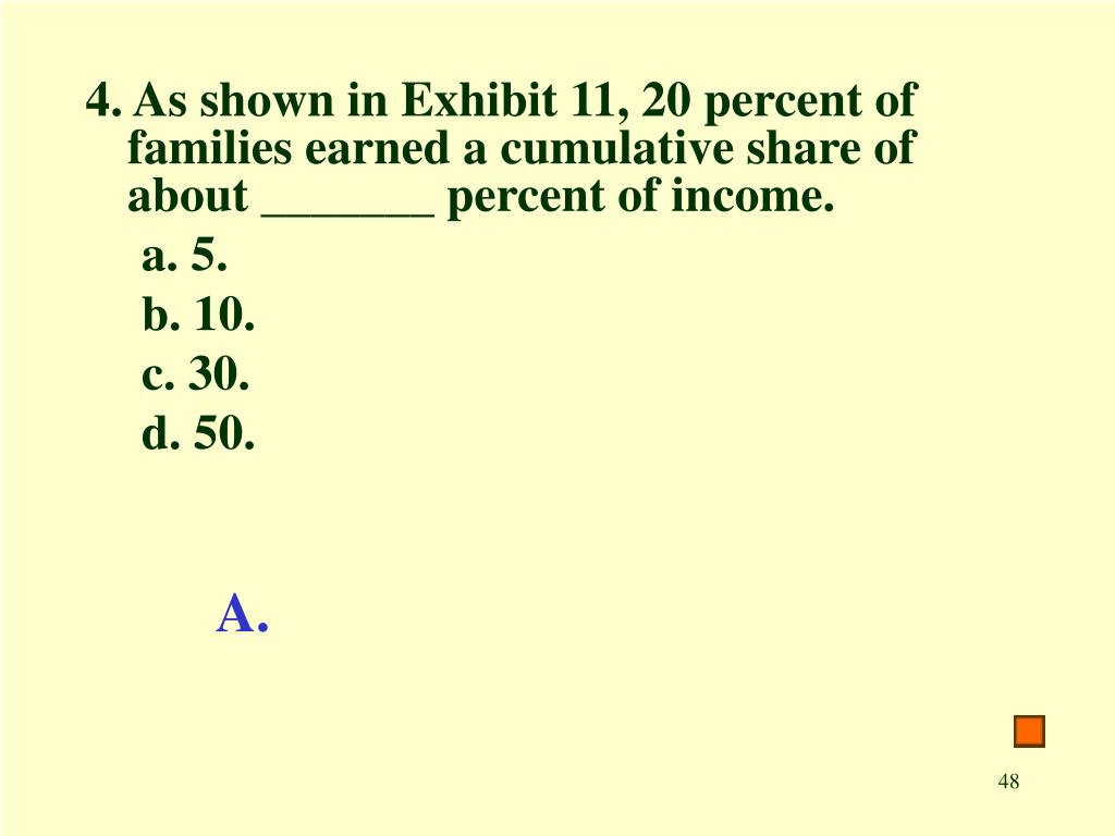 4. As shown in Exhibit 11, 20 percent of families earned a cumulative share of about _______ percent of income.